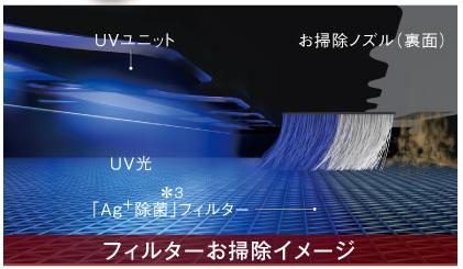 パナソニック UV&Ag+ ナノイー