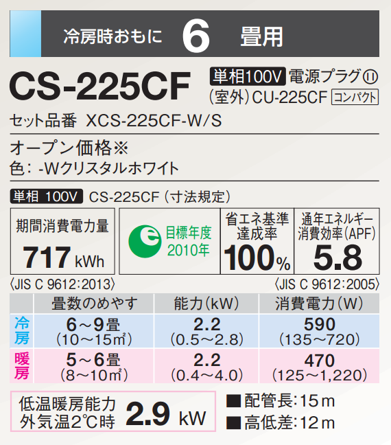 CS-225CF 詳細データ