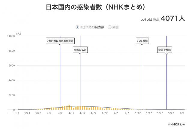 nhk_transition